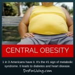 The Biggest Problem With Obesity In America